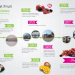 Special Fruit bestaat vandaag 25 jaar!